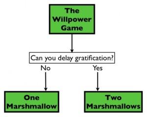 Marshmallow-Chart-1-e1324669074442
